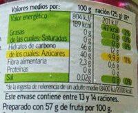 Mermelada arandanos - Información nutricional - es