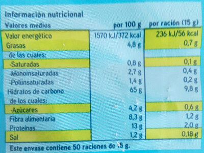 Sannia - Biscotes integrales - Nutrition facts