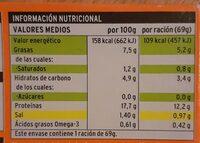 Mejillones de las rías gallegas en escabeche - Información nutricional