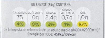 Mejillones de las rías gallegas al natural - Informació nutricional