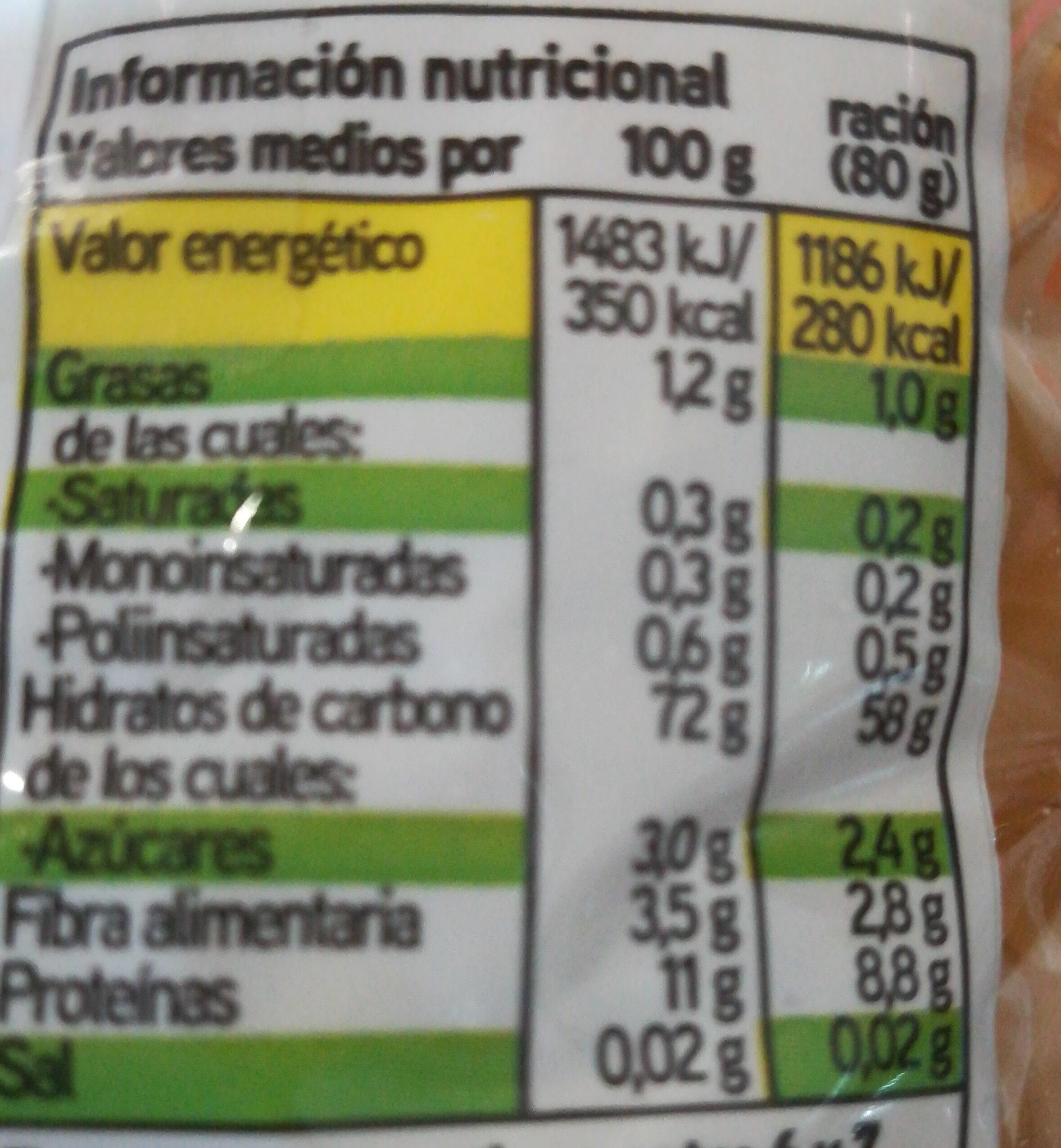 Plumas - Nutrition facts - es