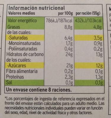 Helado sabor vainilla - Información nutricional