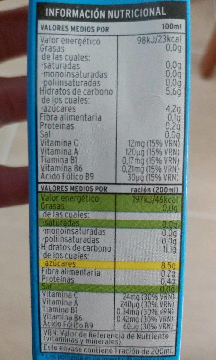 Sannia multifrutas - Información nutricional - es