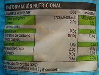 Sannia - Tortitas de maíz - Información nutricional