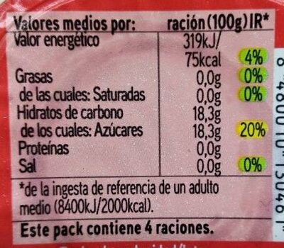 Gelatina sabor fresa - Nutrition facts