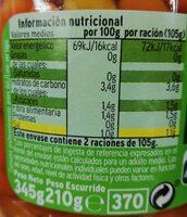 Zanahorias baby - Informations nutritionnelles - es