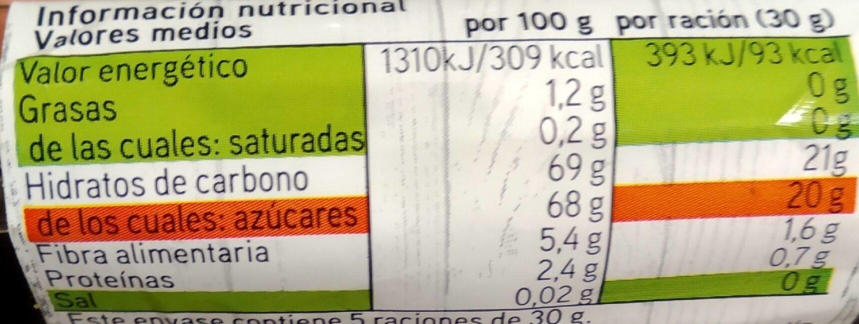 Frutas desecadas Pasa Thompson - Informations nutritionnelles - es