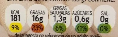 Almendra cruda - Informació nutricional