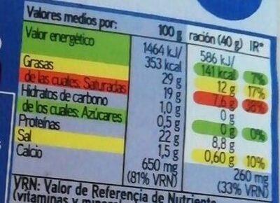 Queso tierno - Informació nutricional - es