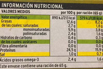 Caballa del sur en aceite de oliva - Información nutricional