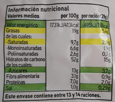 Croissants - Información nutricional