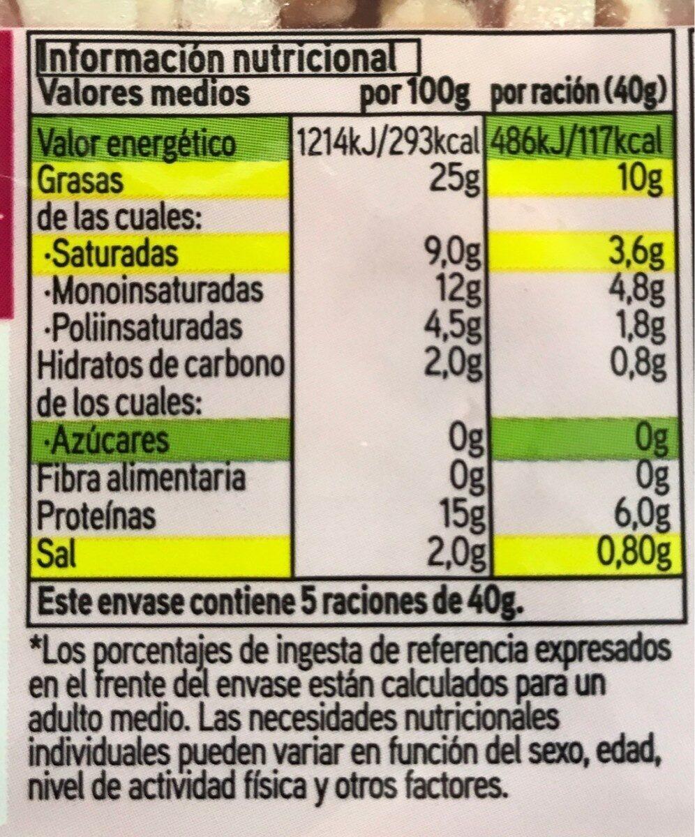 Bacón cocido ahumado - Información nutricional - es