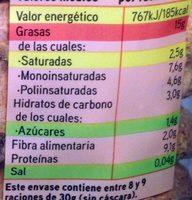 Cacahuetes tostados con sal - Nutrition facts - es