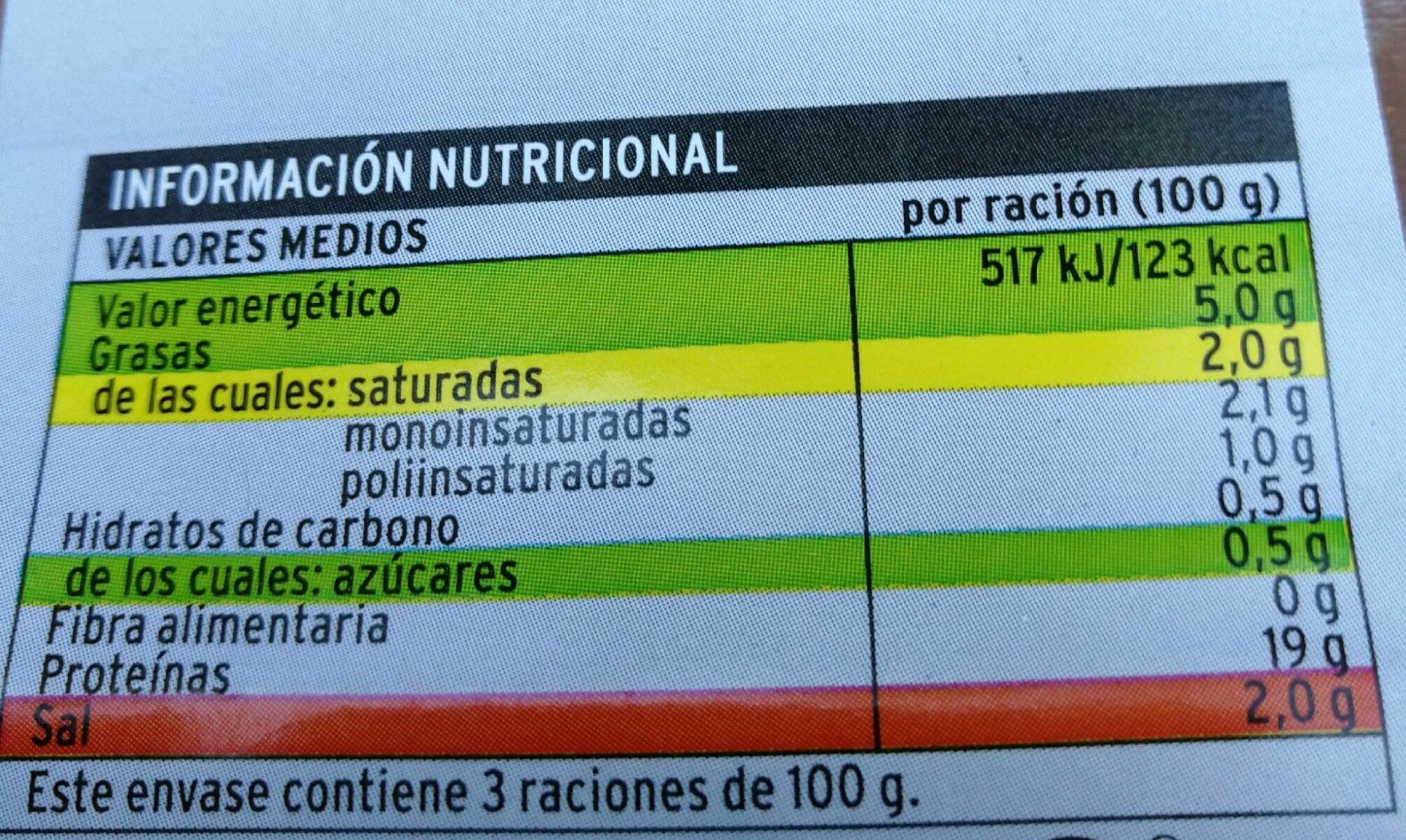 Lomo de cerdo adobado extrafino - Informació nutricional