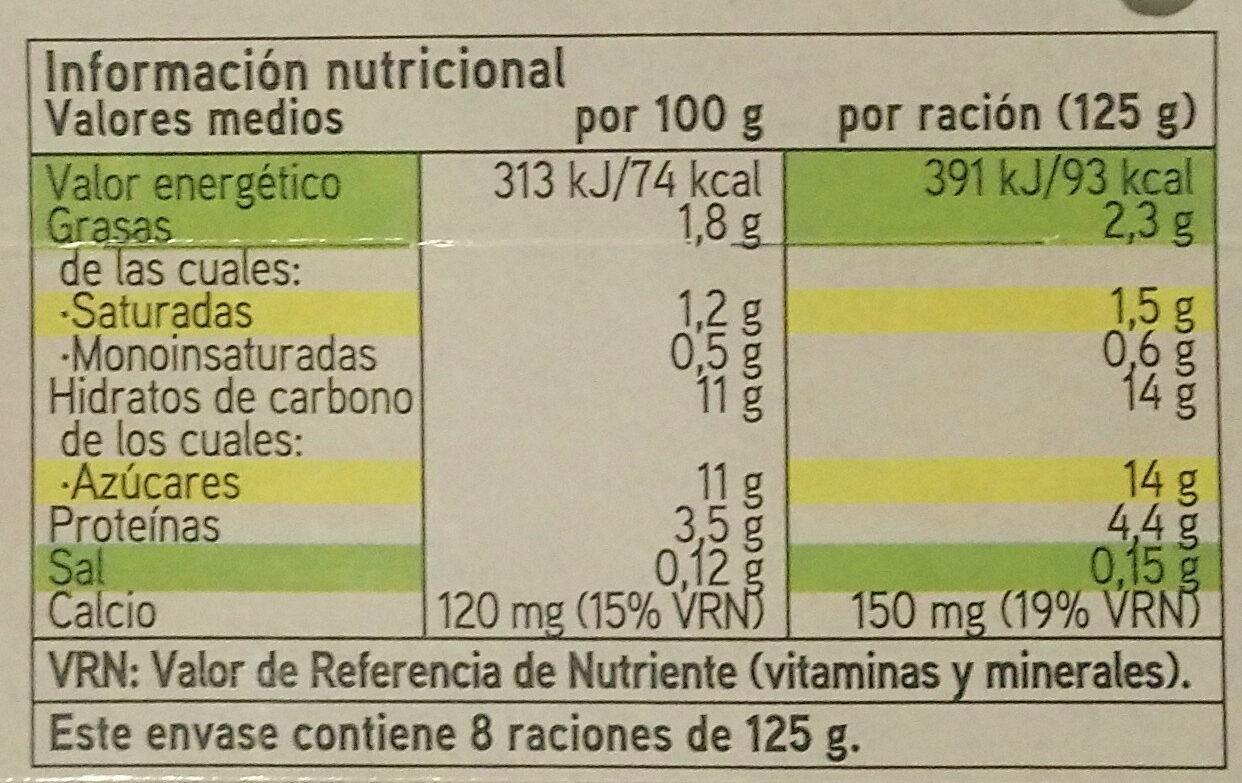 Yogures de fresa, limón y plátano - Nutrition facts - es