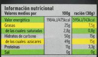 turrón yema tostada - Nutrition facts