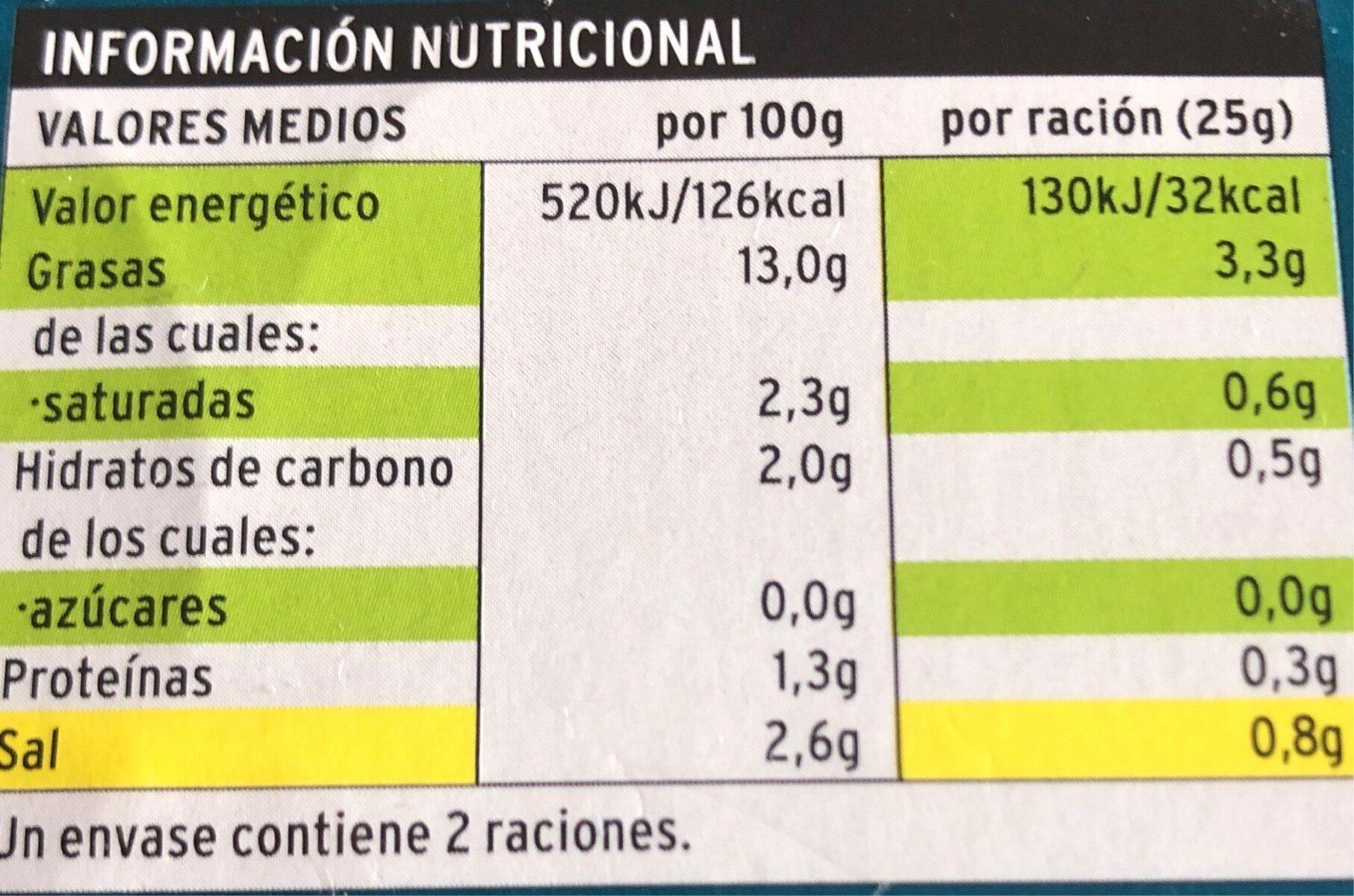 Aceituna Rellena Anchoa - Voedingswaarden - en