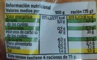 Pan de Hamburguesa Maxi - Informations nutritionnelles - es