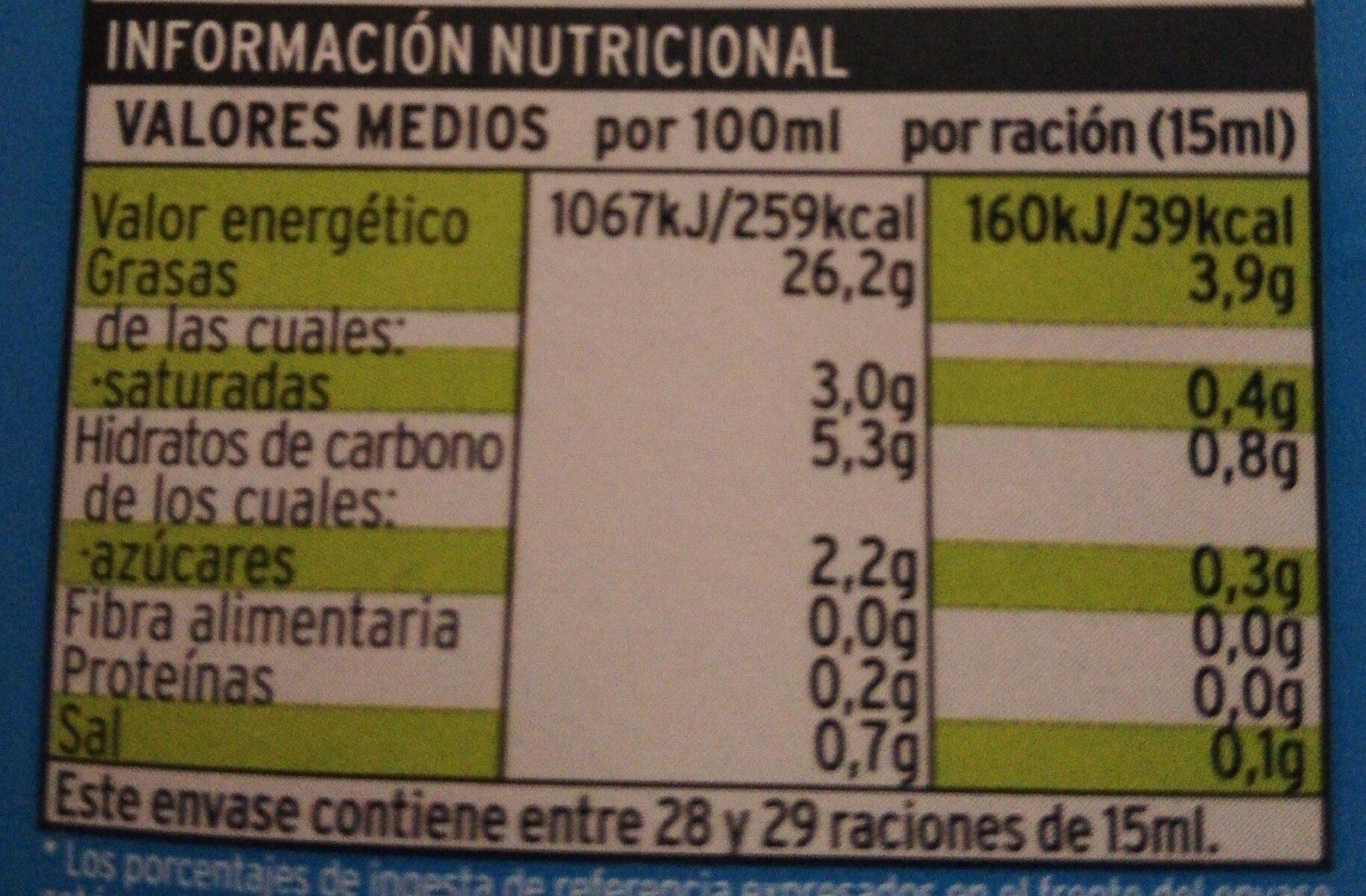 Sannia - Salsa ligera - Informació nutricional