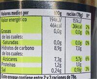 Pimientos enteros del Piquillo de Lodosa - Informations nutritionnelles - es