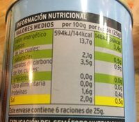 Anchoas Suaves - Reducidas en sal - Información nutricional