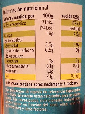 Aceitunas rellenas de anchoa suaves - Informació nutricional - es