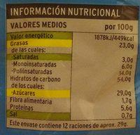 Magdalenas valencianas - Información nutricional - es