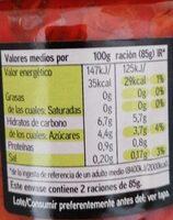 Pimientos de cristal en tiras - Informations nutritionnelles - es