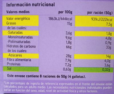 Galletas de Desayuno - Nutrition facts