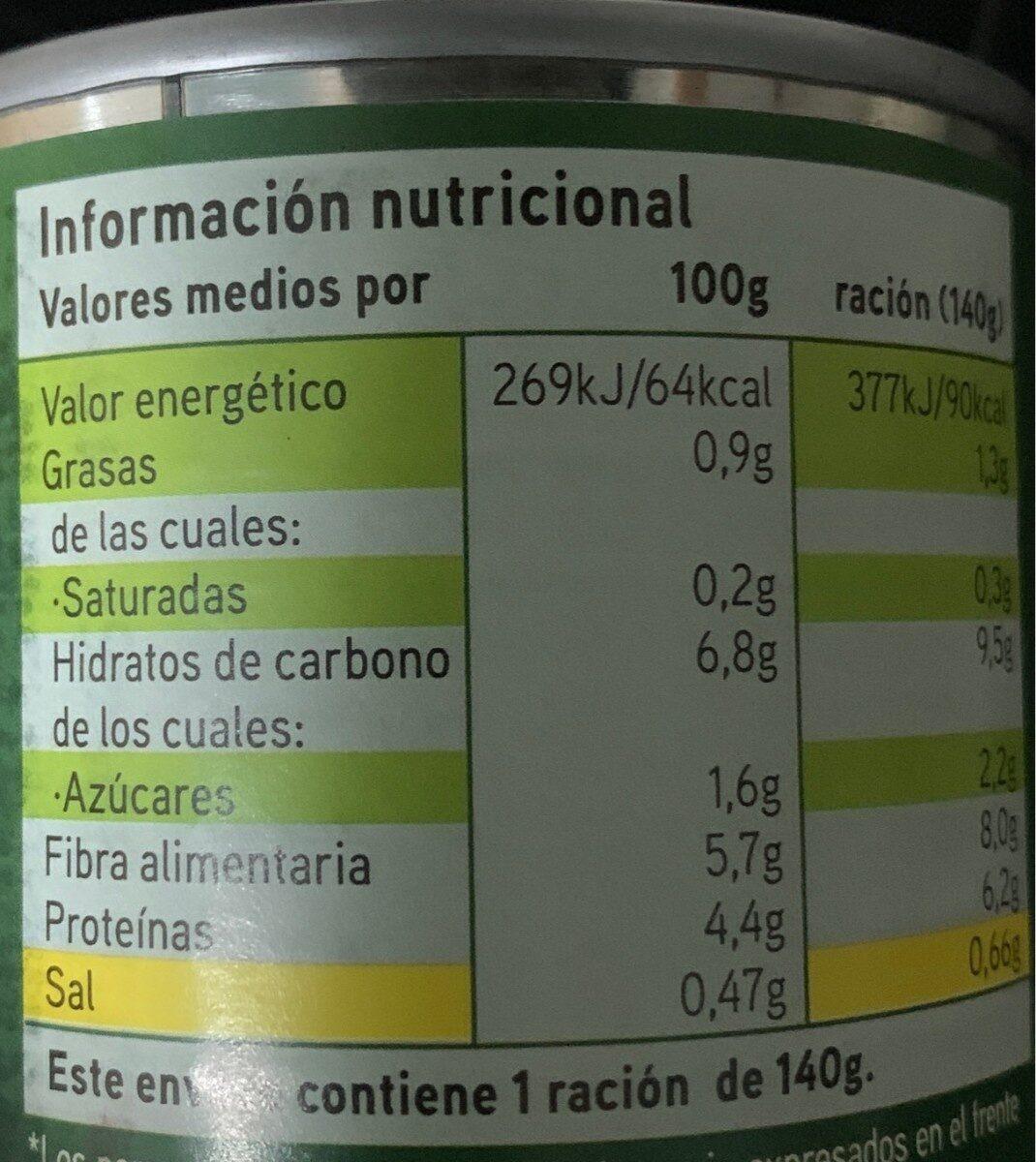 Guisantes al natural extrafinos - Nutrition facts
