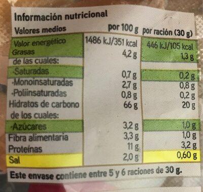 Regañas - Información nutricional