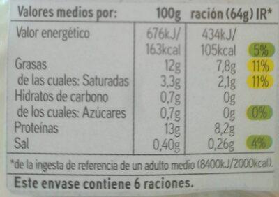 Huevos frescos XL - Información nutricional