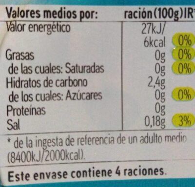 Gelatina Eroski - Informations nutritionnelles