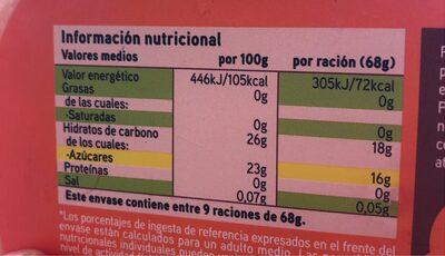 Sorbete de mandarina - Informació nutricional