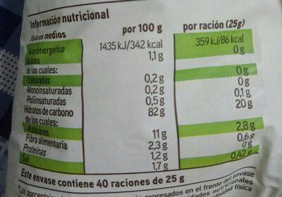 Mix repostería sin gluten - Información nutricional - es