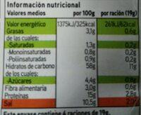 Sopa De Ave Con Fideos - Información nutricional