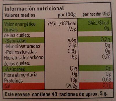 Caldo Pollo - Informations nutritionnelles - es