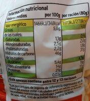 Garbanzo Pedrosillano - Información nutricional