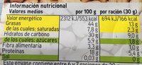 Anacardo crudo - Informations nutritionnelles - es