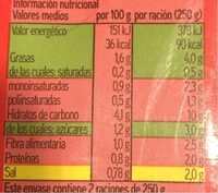 Crema de verduras mediterraneas - Informations nutritionnelles - es