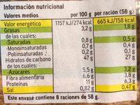 Pan de molde integral con corteza - Informació nutricional - es