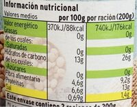 Lentejas cocidas - Nutrition facts - es