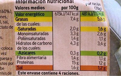 Burger Pollo & Pavo con Espinacas - Información nutricional - es