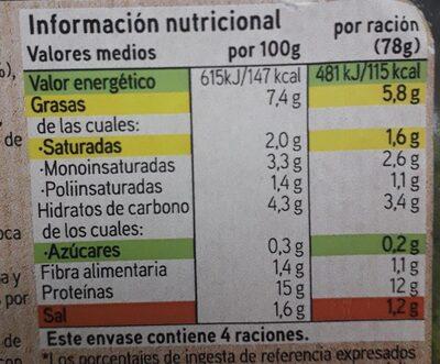 Burger con espinacas pollo y pavo - Informations nutritionnelles - es