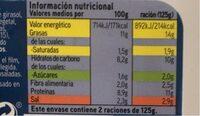 GULAS DE AGUINAGA - Valori nutrizionali - es