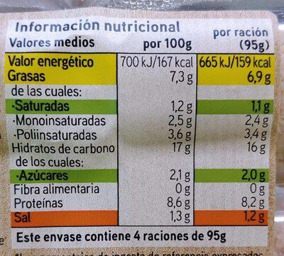Croquetas de pollo y jamon - Voedingswaarden - es