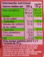 Pechuga pavo lonchas finas - Informations nutritionnelles - es