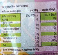 Ensalada variada - Informations nutritionnelles - fr