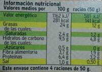 Hummus pimientos rojos y jalapeños - Informations nutritionnelles - es