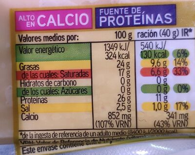 Queso edam - Informació nutricional